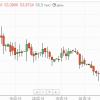 Рубль пробил отметку в 54 рубля