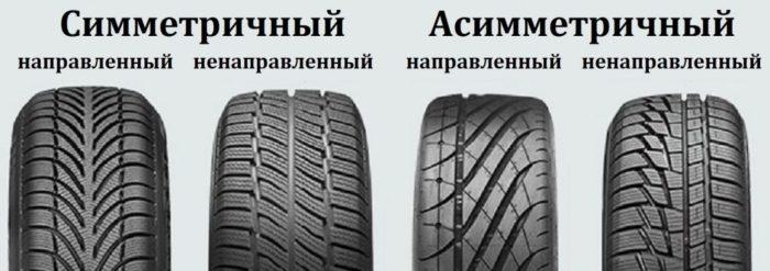 Асимметричный направленный рисунок протектора шины